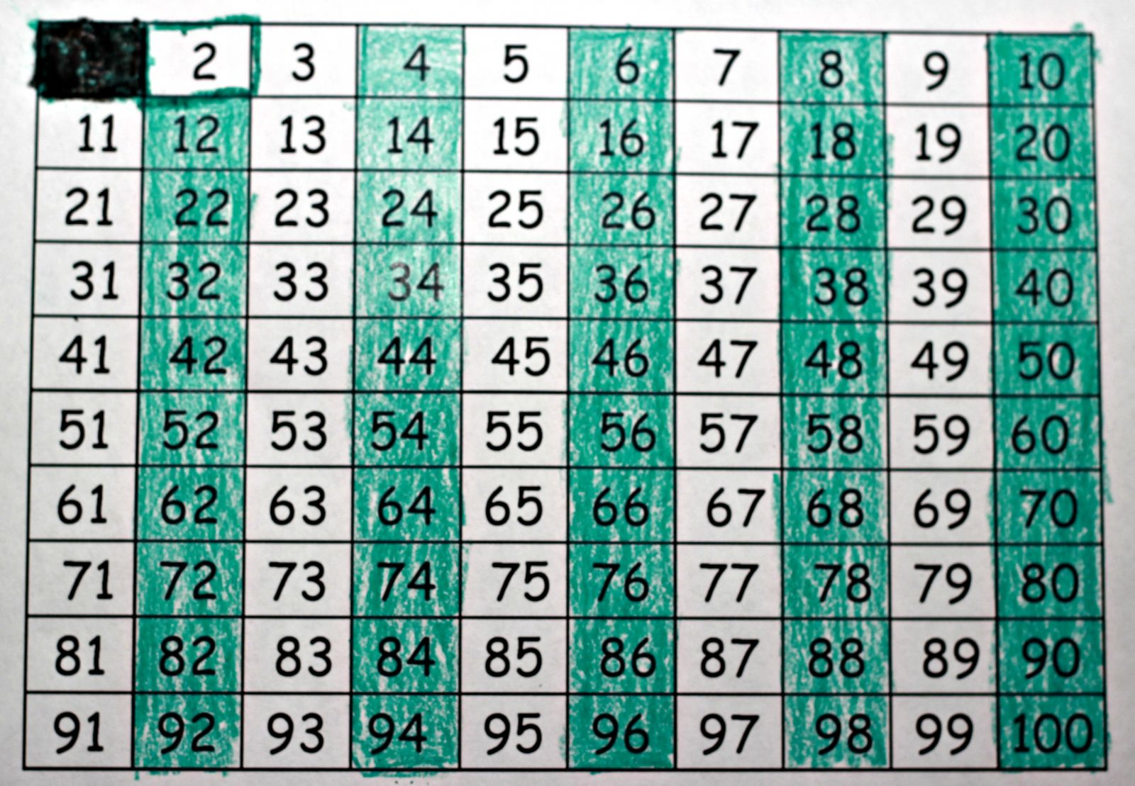 Prime Number Chart New Calendar Template Site