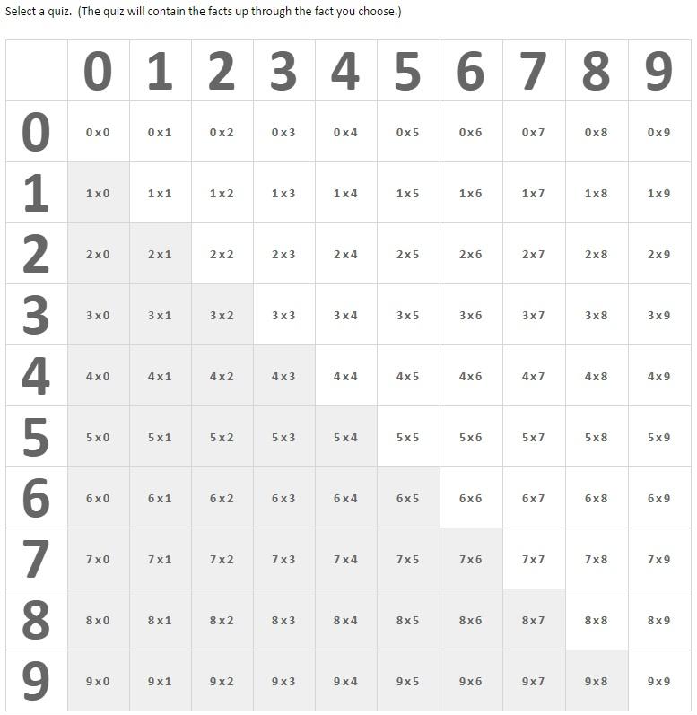 Quiz Navigator | Multiplication.com