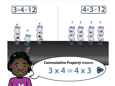 Lessons to help understand multiplication
