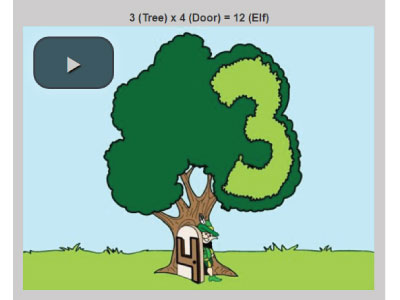 Animated instructional video to teach the multiplication facts