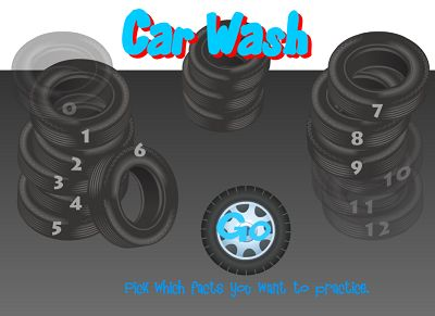 Welcome to Car Wash Division | Multiplication.com