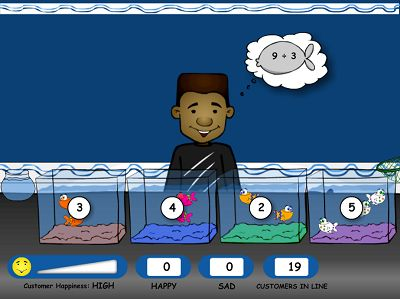 Solve the Facts in Fish Shop Division | Multiplication.com