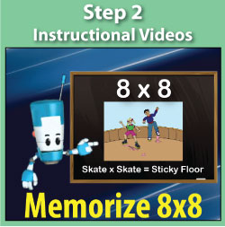 Instructional Videos - Multiplication.com