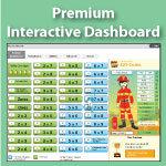 Premium Interactive Dashboard | Multiplication.com