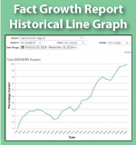 Fact Growth Report - Multiplication.com