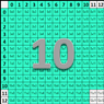 Multiplication Self-Correcting Quiz - Tens