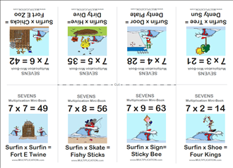 Sevens - Multiplication Mini-Books