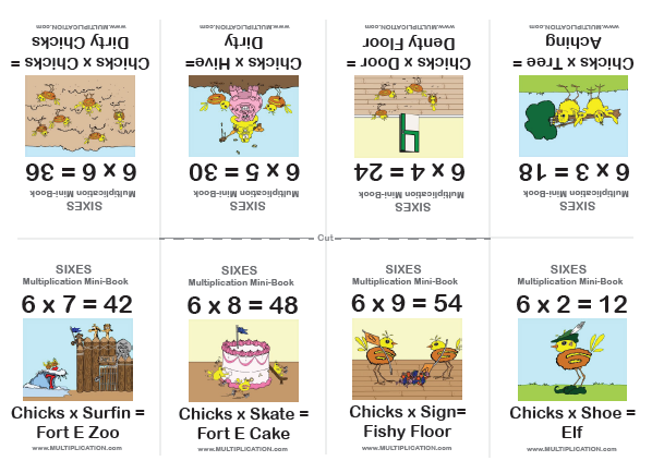 Sixes - Multiplication Mini-Books