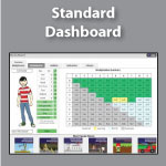 Standard Dashboard | Muliplication.com