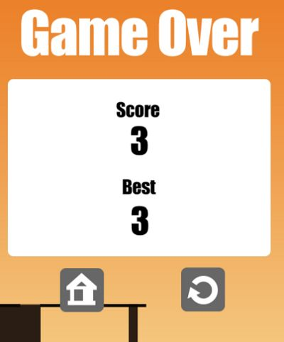 Game Over in Stick Man | Multiplication.com