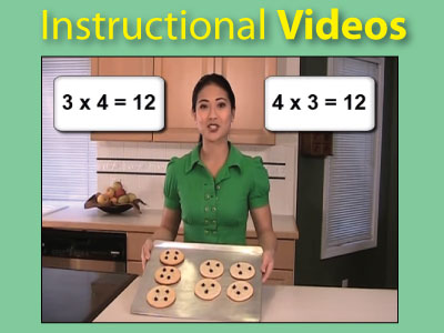 Instructional videos to help kids understand the multiplication facts