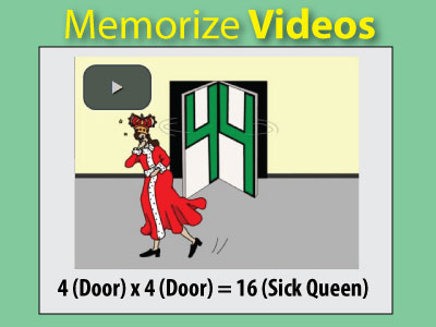 Videos that help kids memorize the multiplication facts