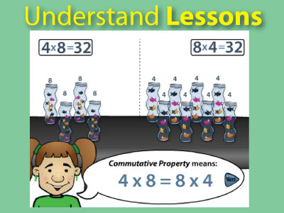 Help kids understand the Multiplication Facts