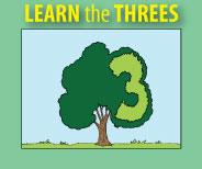 Resources to Teach the Threes