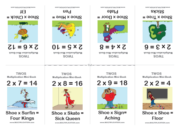 Twos - Multiplication Mini-Books