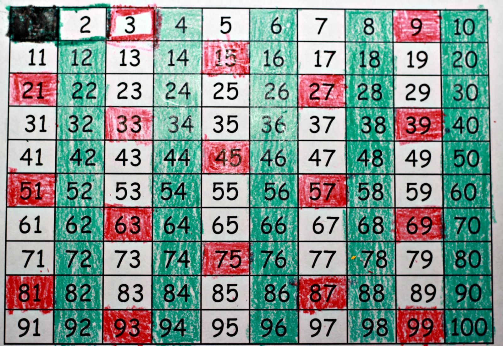 Finding Prime Numbers | multiplication.com
