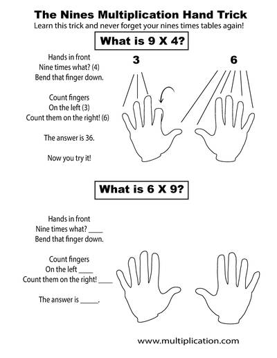 watch the video below to see how to multiply by 9 using your hands