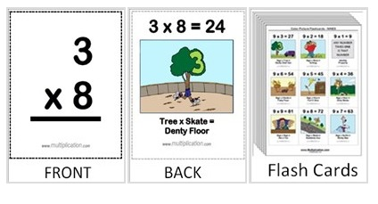 It is a photo of Tactueux Multiplication Facts Games Printable
