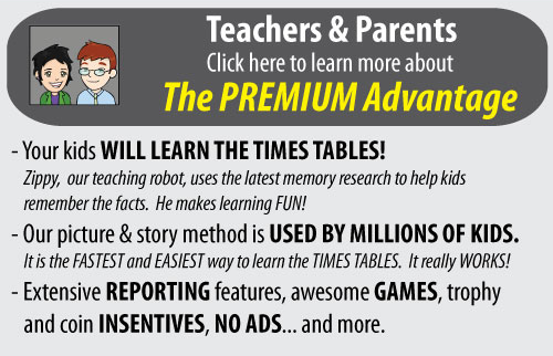 Number Names Worksheets beginning multiplication games : Carls Cookies - Free Learning Math Game | Multiplication.com
