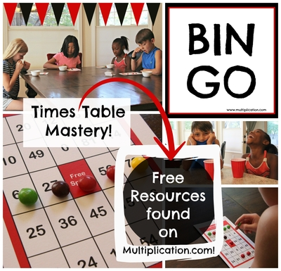 photograph relating to Multiplication Bingo Printable identified as Multiplication Bingo