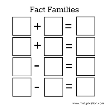 Fact Families Art Project