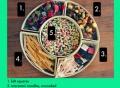 budget math manipulatives diagram, beans, macaroni, marbles, dice